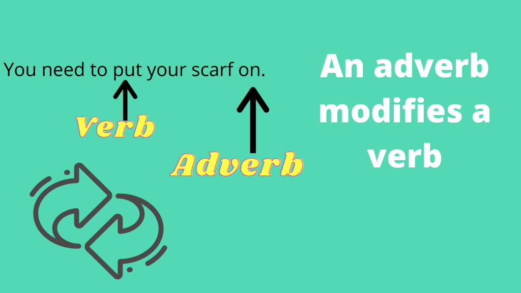 how to use on as an adverb
