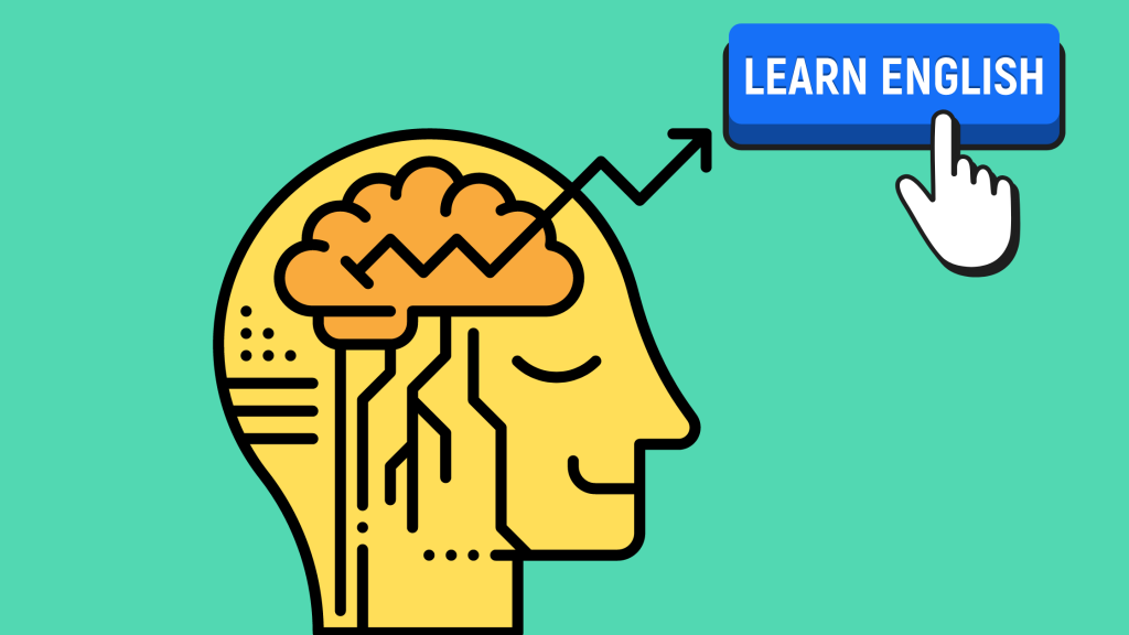 Mindset to learn English